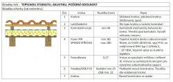 Nadkrokevní izolace spodní střecha 025 (SLEVU NA ZBOŽÍ ZÍSKÁTE POPTÁVKOU) PUREN