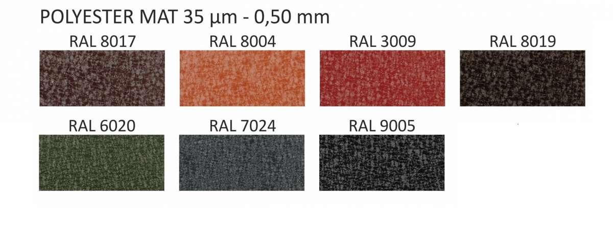 PLECH OMAK Polyester tabule (0,5x1250x2000) OMAK ROOF