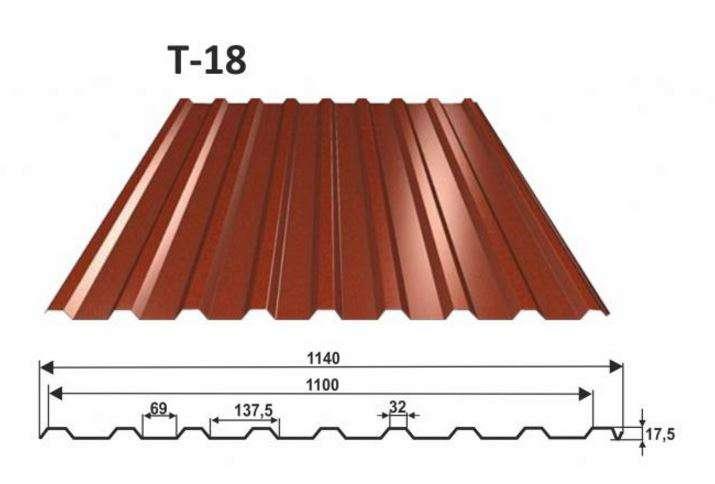trapézový plech T-18 OMAK LINE