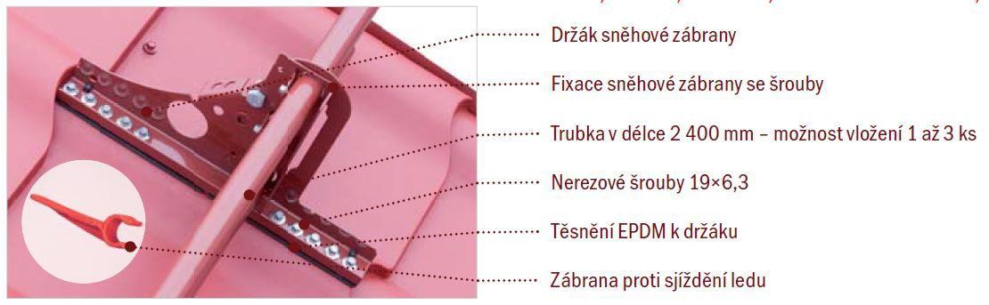 Nerezové šrouby 19x6,3 k držáku pro profilované krytiny (30ks) SATJAM