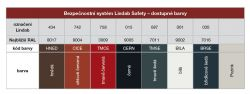 LINDAB - Dvoutrubkový zachytávač sněhu 1500 mm KTSNO/C