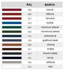 FLORIAN - OPRAVNÁ BARVA - 400ml
