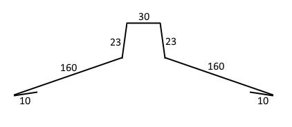 FLORIAN - HŘEBENÁČ HLADKÝ 160 - pro trapézové, taškové plechové krytiny