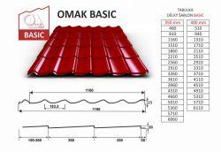 OMAK BASIC
